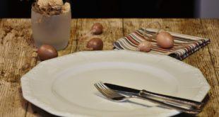 was bedeutet Besteck auf dem Teller